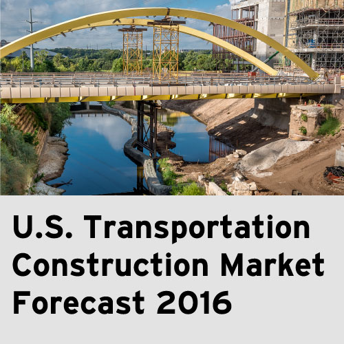 Global Construction Equipment Market – Size, Trends and Forecasts (2018 – 2024)